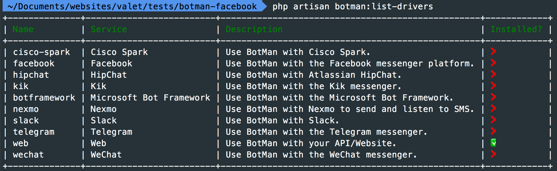 Screenshot showing terminal output for BotMan list driver command